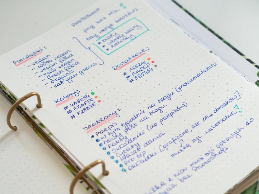 Proces powstawania projektu graficznego
