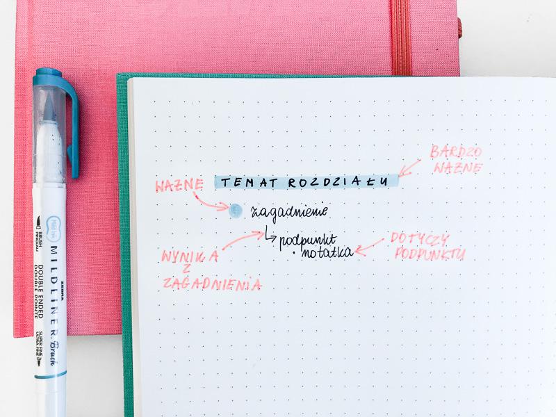 Notatka w planerze w kropki