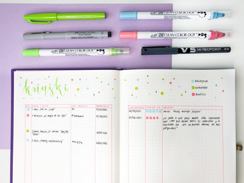 Rozkładówka w notesie w kropki i kolorowe pisaki.