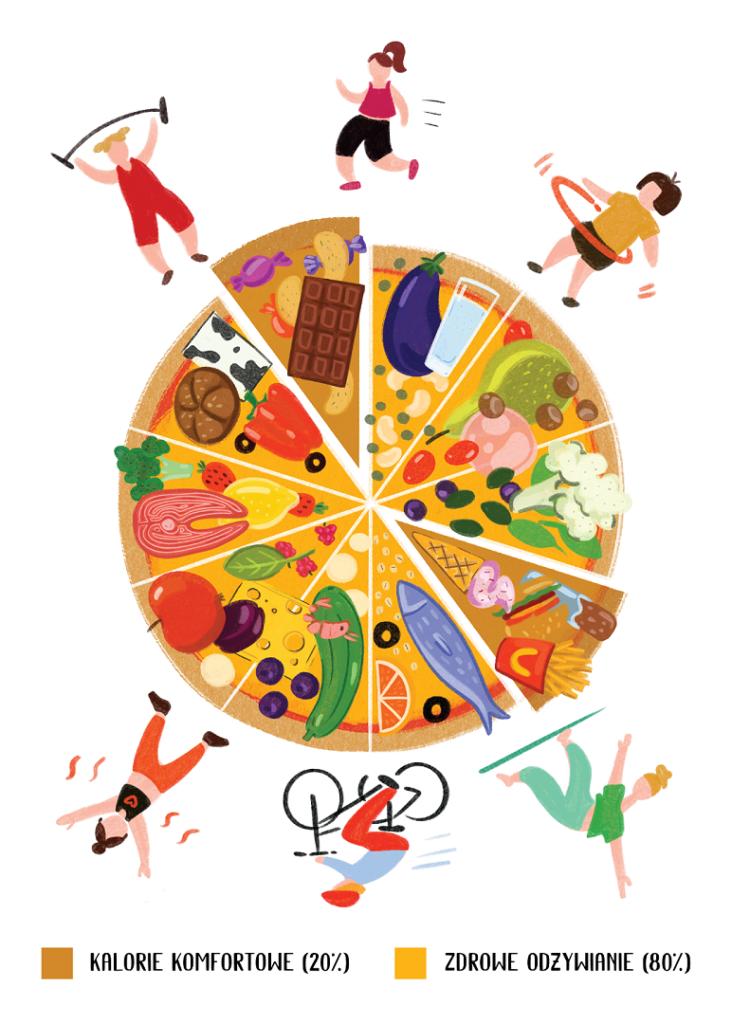 Grafika z pizzą.