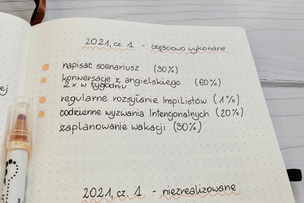 Lista planów na 2021 rok.