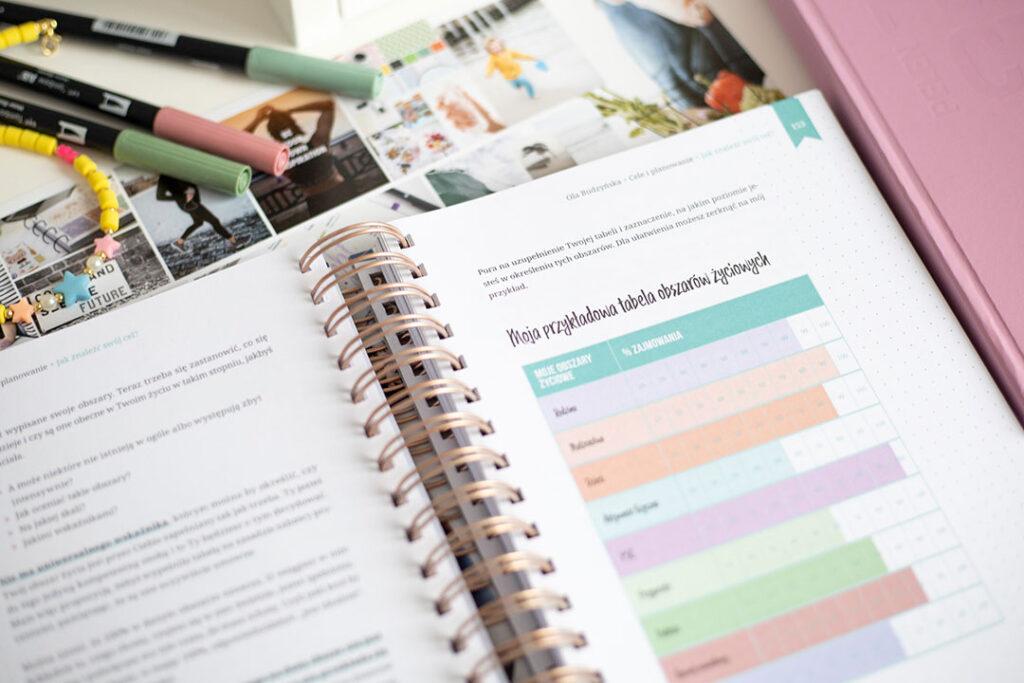 tabelka z obszarami życia z kursoksiążki cele i planowanie