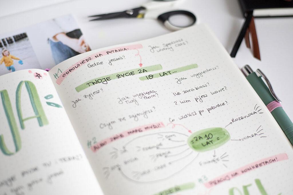 dwa pomysły na to jak rozpisać swoją wizję